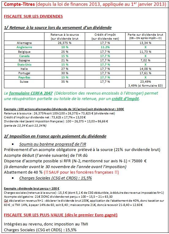 http://maxicool5.free.fr/Bourse/Divers%20AV/CalculCouponsCTO.jpg
