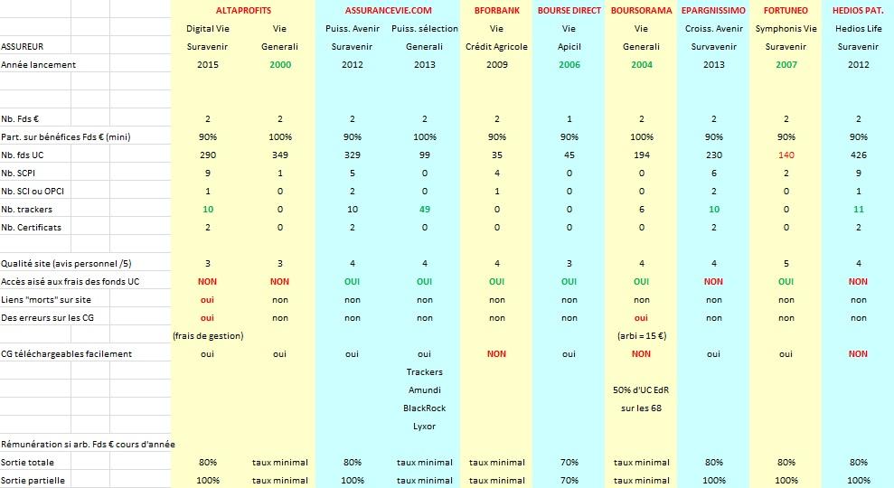 http://maxicool5.free.fr/Bourse/Divers%20AV/Comparo%20Perso%202.jpg
