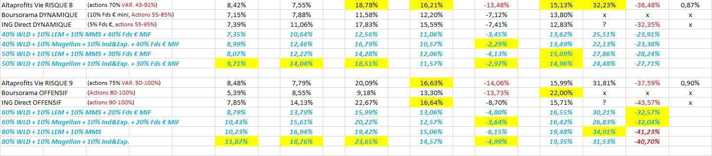 http://maxicool5.free.fr/Bourse/Divers%20AV/Gestion%20pilot%e9e/OCT16%20-%20GP%20ou%20ETF%202.jpg