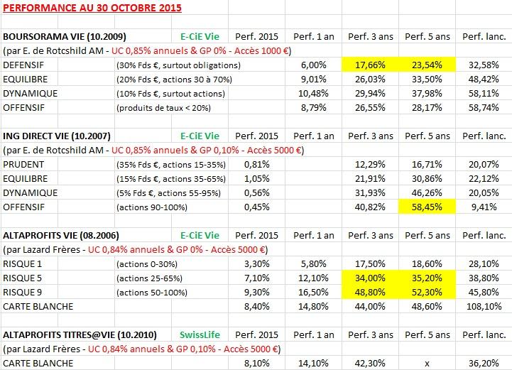 http://maxicool5.free.fr/Bourse/Divers%20AV/Perf%20GP%20(1).jpg