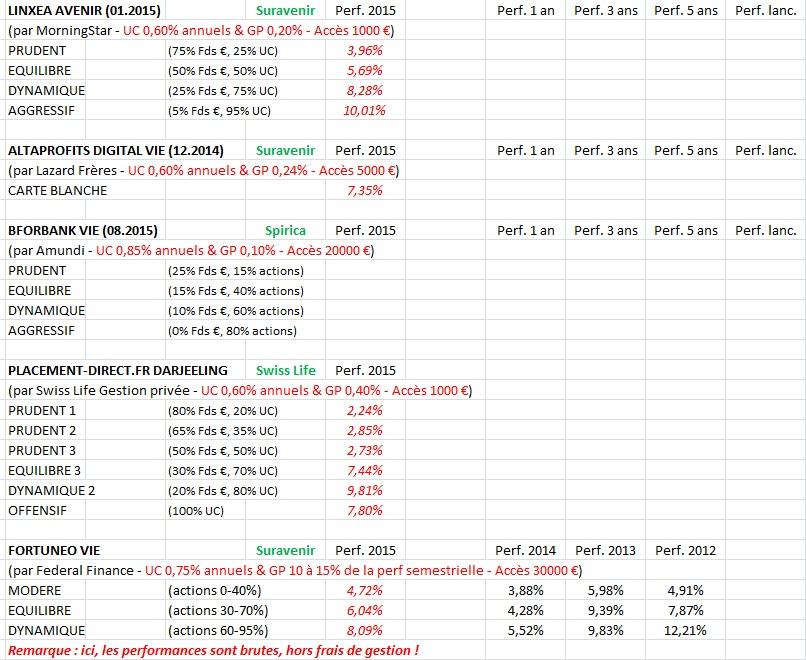 http://maxicool5.free.fr/Bourse/Divers%20AV/Perf%20GP%20(2)%20-%20F%e9v%202016.jpg