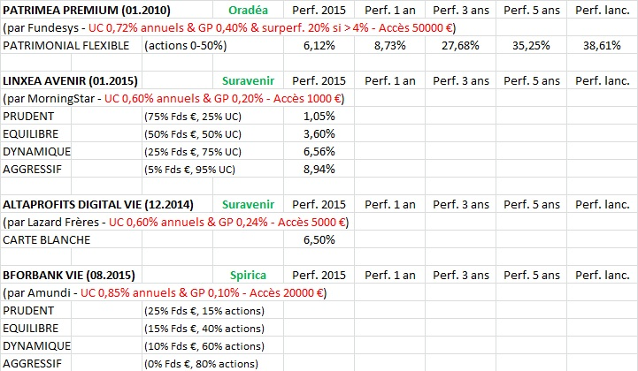http://maxicool5.free.fr/Bourse/Divers%20AV/Perf%20GP%20(2).jpg