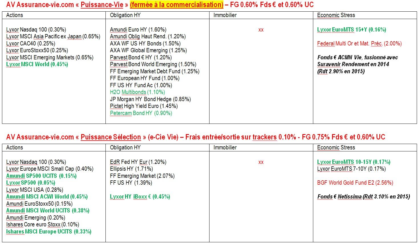 http://maxicool5.free.fr/Bourse/Divers%20AV/Quelle%20AV%20pour%20du%20DM%20(1).jpg