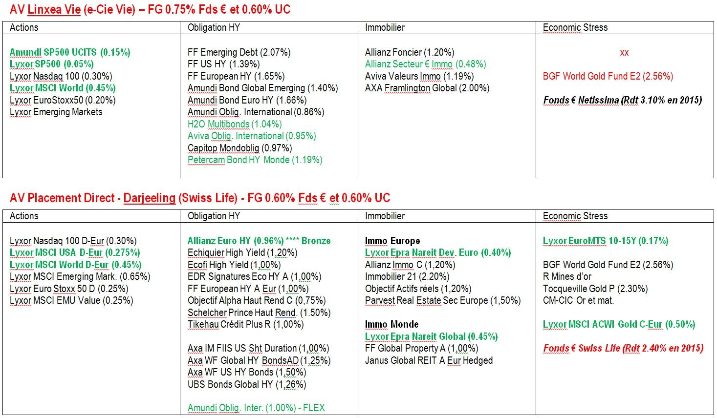 http://maxicool5.free.fr/Bourse/Divers%20AV/Quelle%20AV%20pour%20du%20DM%20(2).jpg