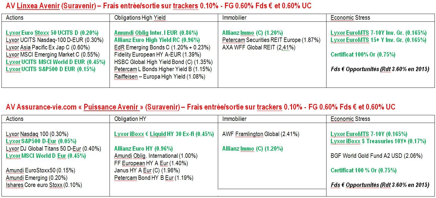 http://maxicool5.free.fr/Bourse/Divers%20AV/Quelle%20AV%20pour%20du%20DM%20(3).jpg
