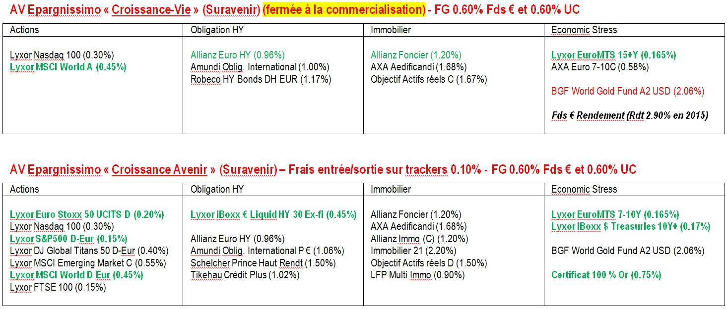 http://maxicool5.free.fr/Bourse/Divers%20AV/Quelle%20AV%20pour%20du%20DM%20(4).jpg