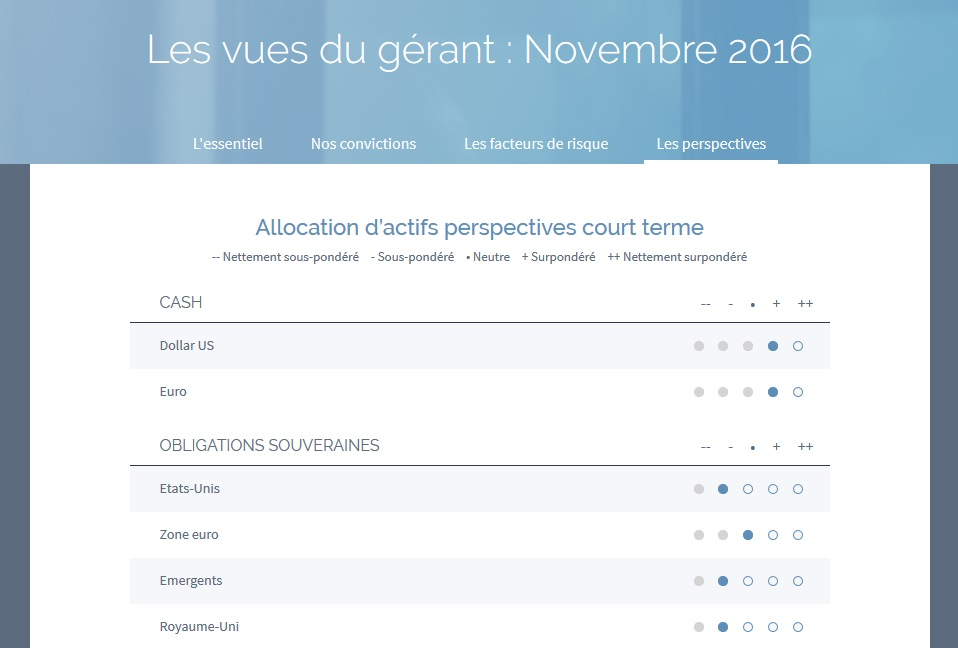 http://maxicool5.free.fr/Bourse/Divers%20AV/Robo/WS-C3.jpg