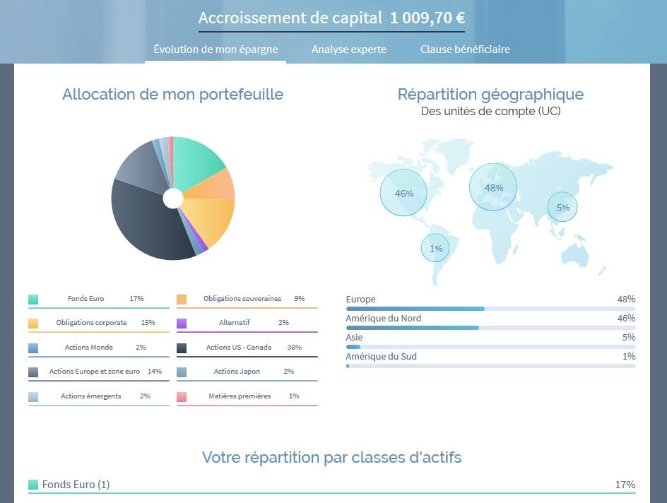 http://maxicool5.free.fr/Bourse/Divers%20AV/Robo/WS-C4.jpg