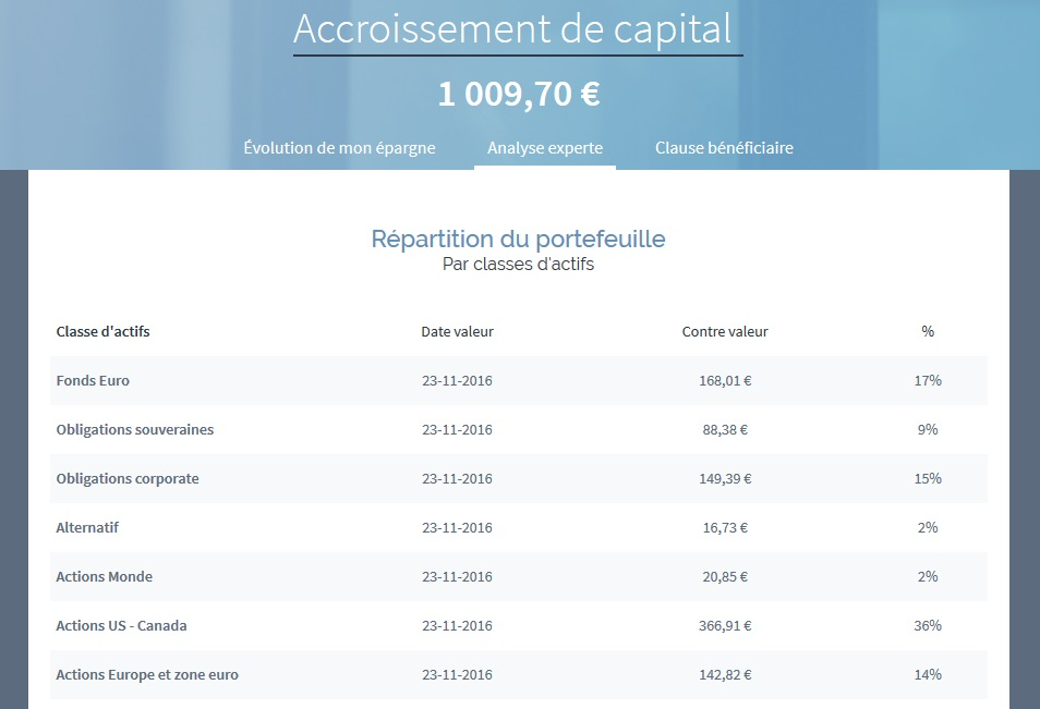 http://maxicool5.free.fr/Bourse/Divers%20AV/Robo/WS-C5.jpg
