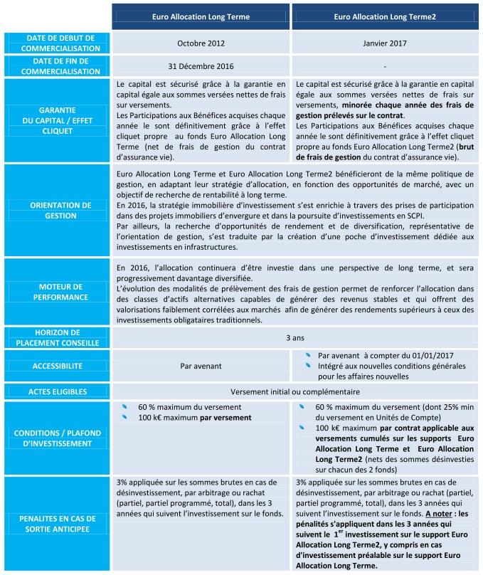 http://maxicool5.free.fr/Bourse/Divers%20AV/Spirica-Alt1-Alt2-21-12-2016.jpg