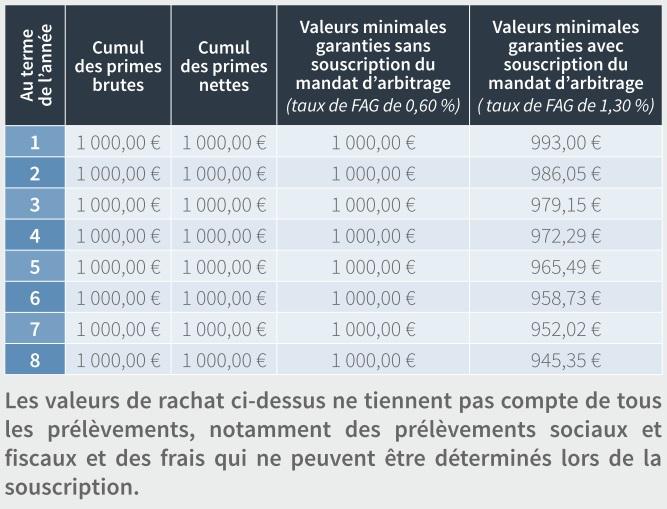 http://maxicool5.free.fr/Bourse/Divers%20AV/WeSave%20rachat%20euros%20CG.jpg