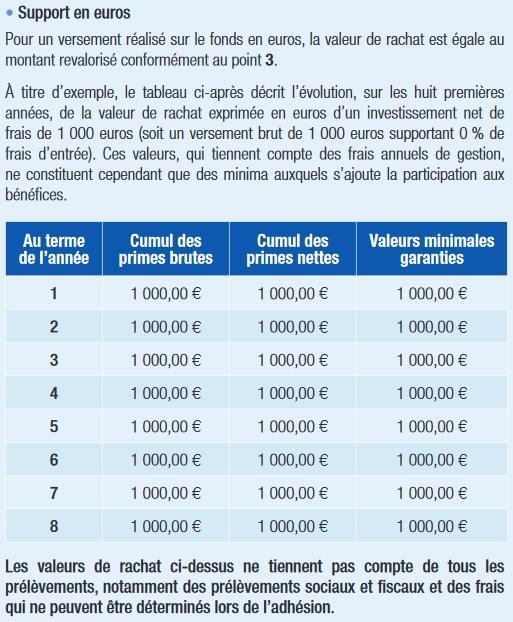 http://maxicool5.free.fr/Bourse/Divers%20AV/Yomoni%20rachat%20euros%20CG.jpg