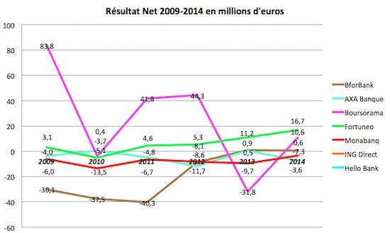 http://maxicool5.free.fr/Bourse/Divers%20CB/RN%20BEL%202009-2014.jpg