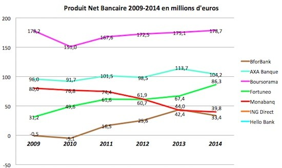 http://maxicool5.free.fr/Bourse/Divers%20CB/Renta%20BEL%202009-2014.jpg