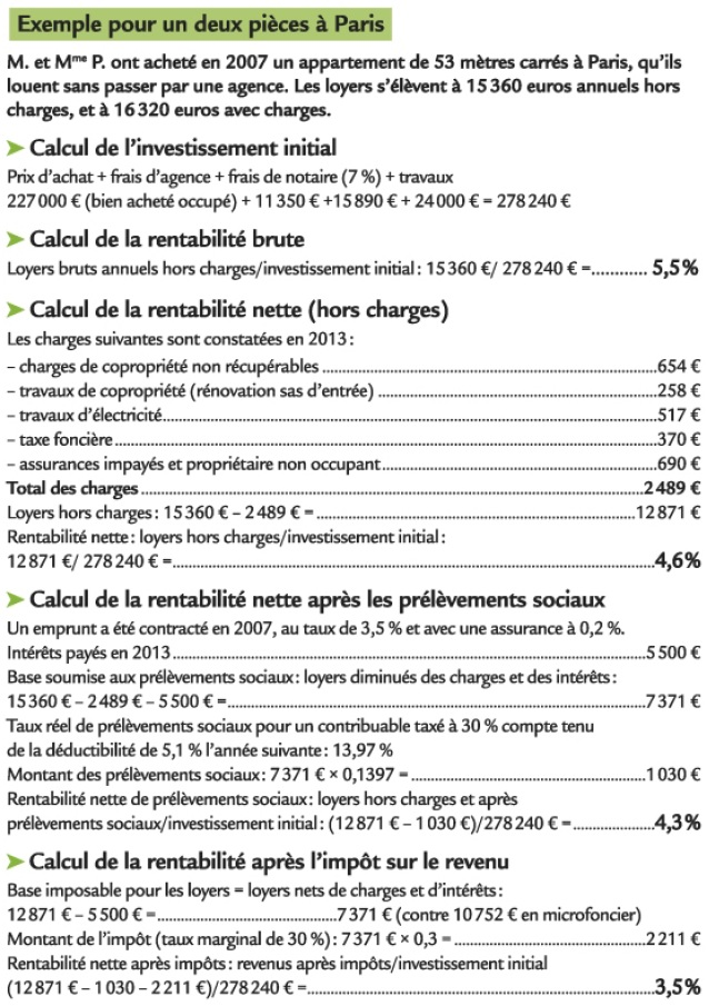 http://maxicool5.free.fr/Bourse/Immo/CalculRentaRev.jpg