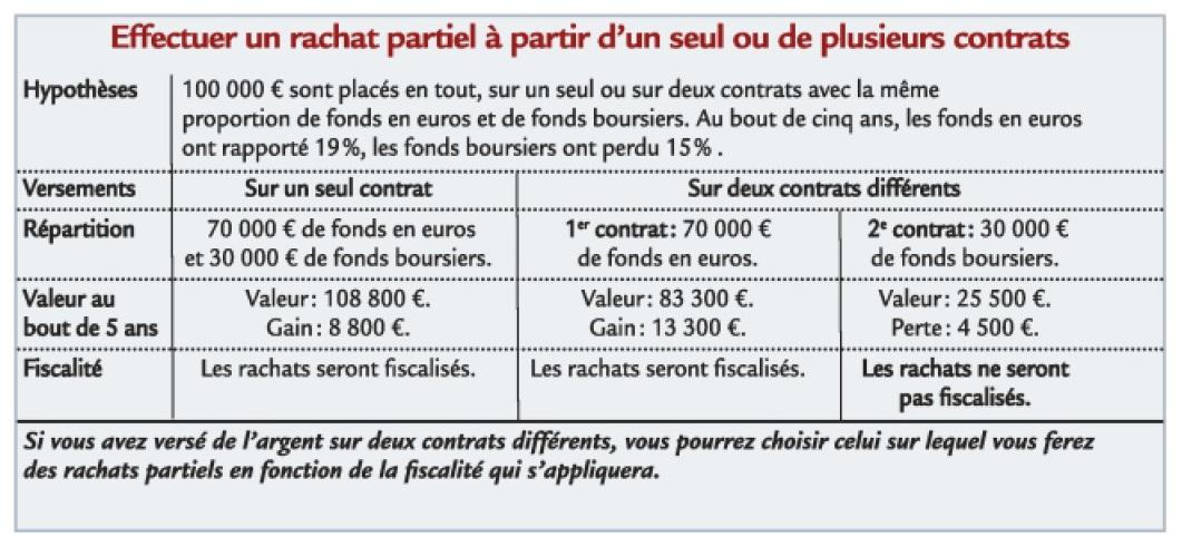http://maxicool5.free.fr/Bourse/Le%20Revenu%202%20-%20contrat%20ap%2070%20ans.jpg
