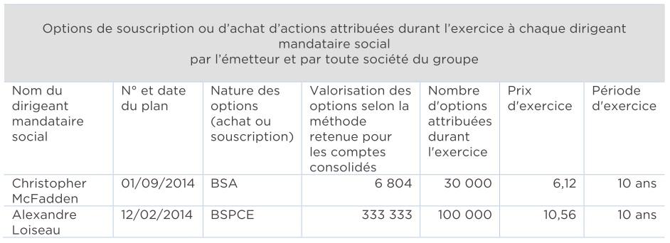 http://maxicool5.free.fr/Bourse/MKEA/MKEA%20-%20DocRef%202014%20-%20Attribution%20BSA%20PSPCE%20Fadden%20Loiseau.jpg