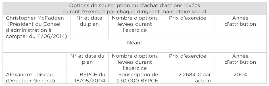 http://maxicool5.free.fr/Bourse/MKEA/MKEA%20-%20DocRef%202014%20-%20Attribution%20actions%20Loiseau.jpg