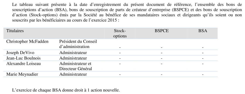 http://maxicool5.free.fr/Bourse/MKEA/MKEA%20-%20DocRef%202015%20-%20Attribution%20actions%20Administrateurs%20Ex%202015.jpg