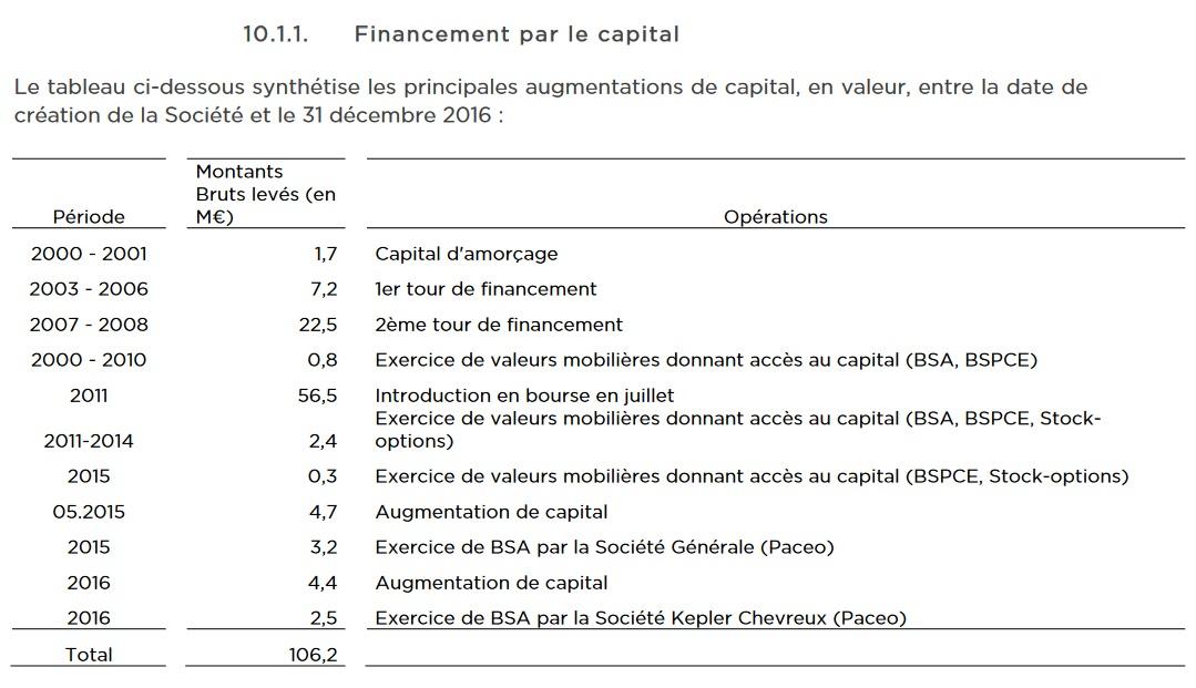 http://maxicool5.free.fr/Bourse/MKEA/MKEA%20-%20DocRef%202016%20-%20AK%20successive%20(2).jpg