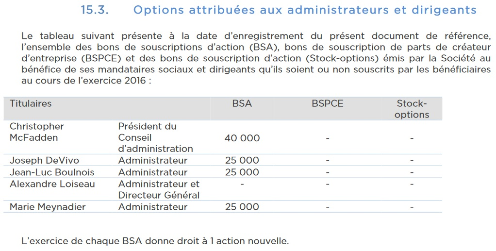 http://maxicool5.free.fr/Bourse/MKEA/MKEA%20-%20DocRef%202016%20-%20Attribution%20actions%20Administrateurs%20Ex%202016.jpg