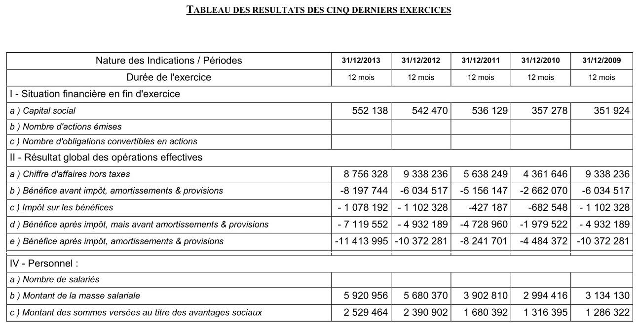 http://maxicool5.free.fr/Bourse/MKEA/MKEA%20-%20RA%202013%20(1).jpg