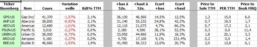 http://maxicool5.free.fr/Bourse/Valo%20Buckle/Comparo%20Portfolio.jpg