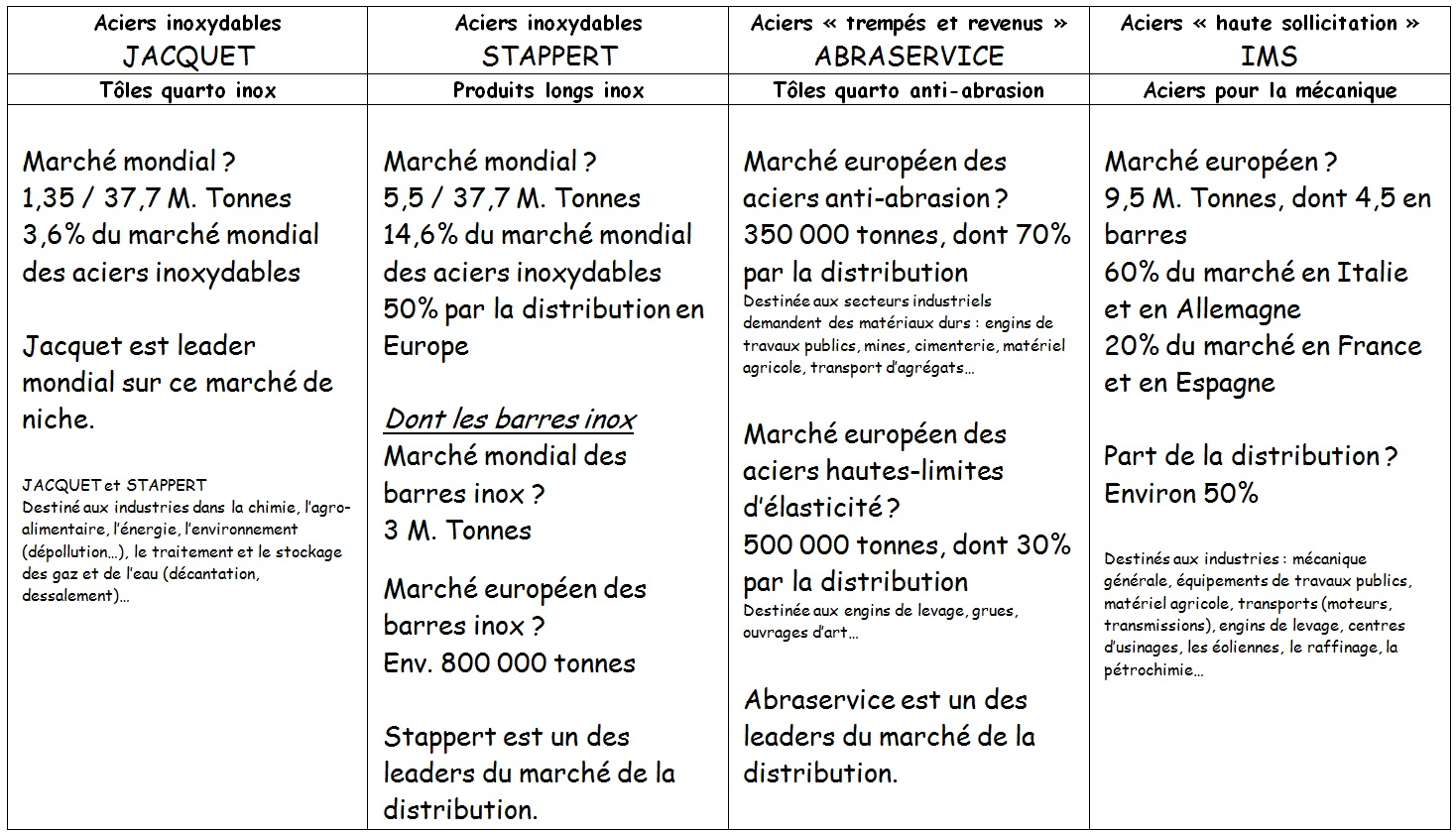 http://maxicool5.free.fr/Bourse/Valorisations/JCQ%20-%20mars%202016/JCQ%20perso%20-%20secteurs.jpg