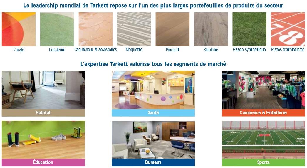 http://maxicool5.free.fr/Bourse/Valorisations/Tarkett%20-%2023-12-14/02%20-%20Offre%20produits.jpg