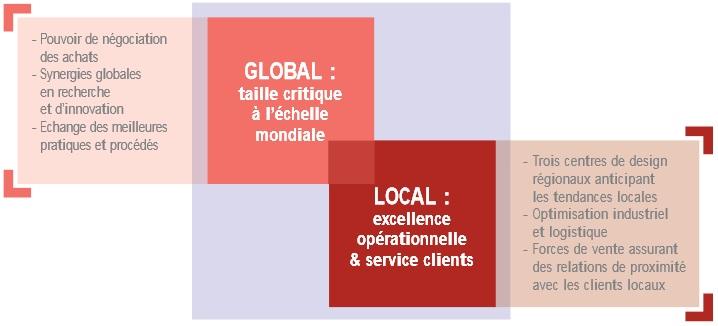 http://maxicool5.free.fr/Bourse/Valorisations/Tarkett%20-%2023-12-14/03%20-%20Glo%20Cal.jpg