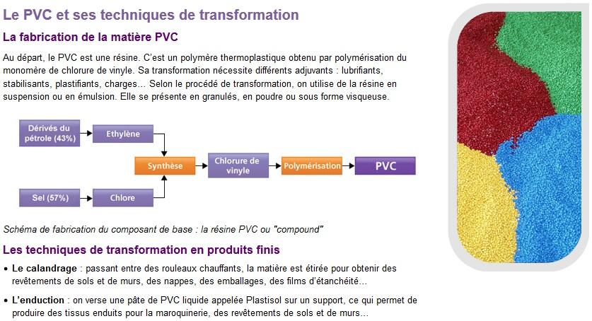 http://maxicool5.free.fr/Bourse/Valorisations/Tarkett%20-%2023-12-14/15%20-%20le%20pvc.jpg