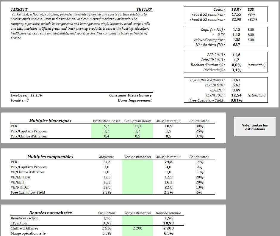 http://maxicool5.free.fr/Bourse/Valorisations/Tarkett%20-%2023-12-14/19%20-%20VALO1.jpg