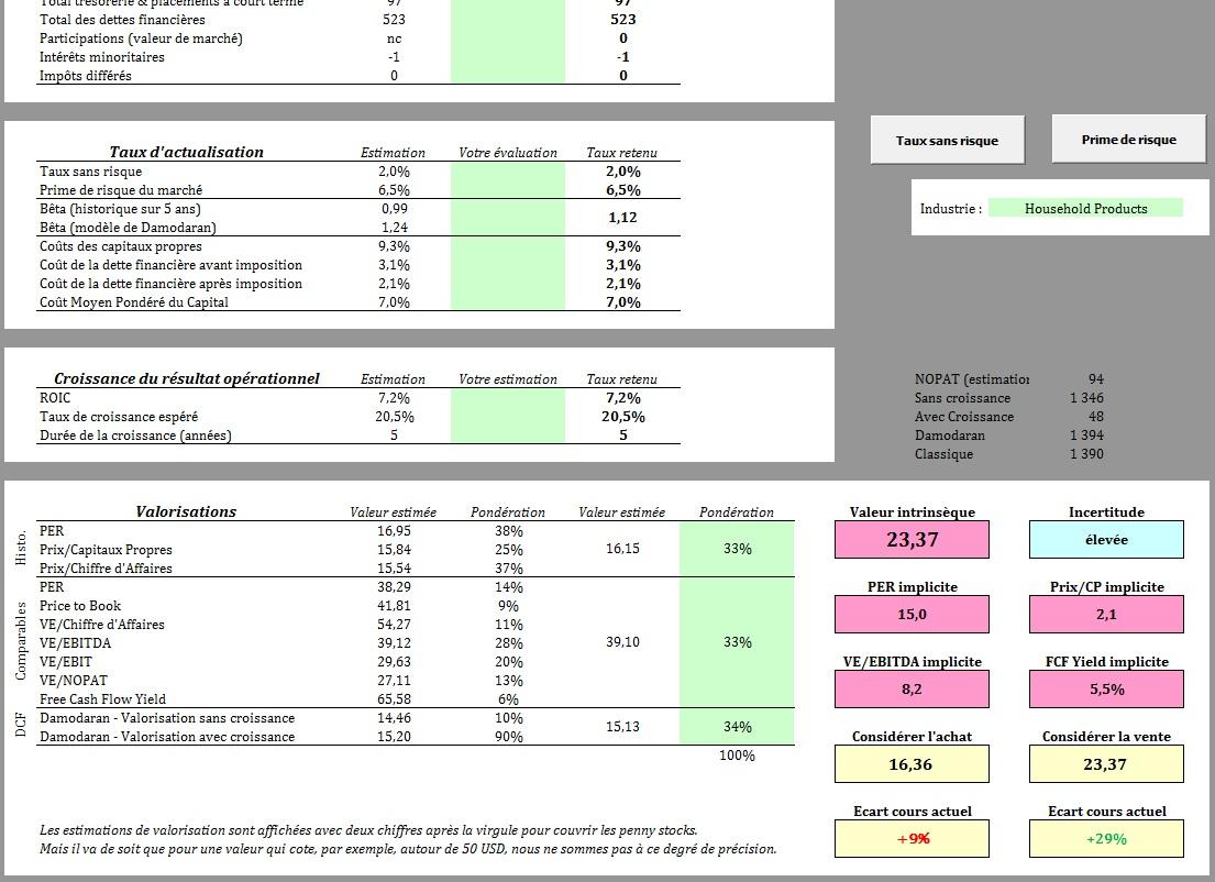 http://maxicool5.free.fr/Bourse/Valorisations/Tarkett%20-%2023-12-14/19%20-%20VALO2.jpg