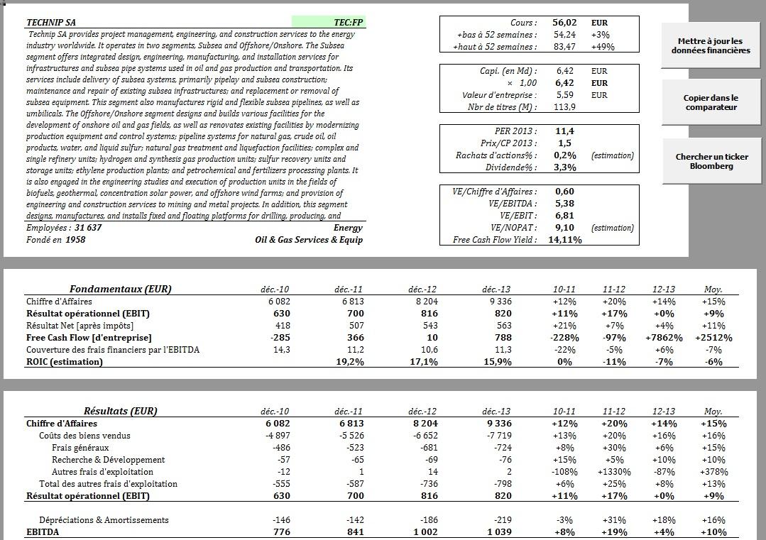http://maxicool5.free.fr/Bourse/Valorisations/Technip%20-%204-11-14/TEC2.jpg