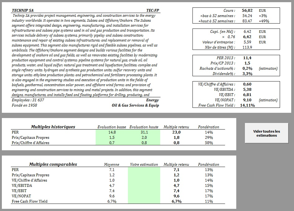 http://maxicool5.free.fr/Bourse/Valorisations/Technip%20-%204-11-14/TEC3.jpg