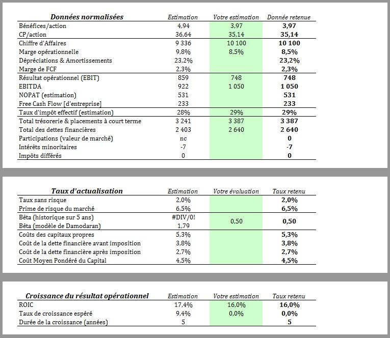 http://maxicool5.free.fr/Bourse/Valorisations/Technip%20-%204-11-14/TEC4.jpg