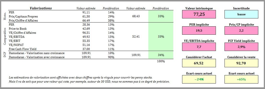 http://maxicool5.free.fr/Bourse/Valorisations/Technip%20-%204-11-14/TEC5.jpg