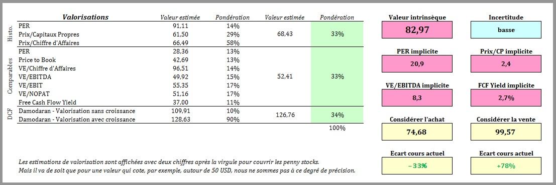 http://maxicool5.free.fr/Bourse/Valorisations/Technip%20-%204-11-14/TEC6.jpg