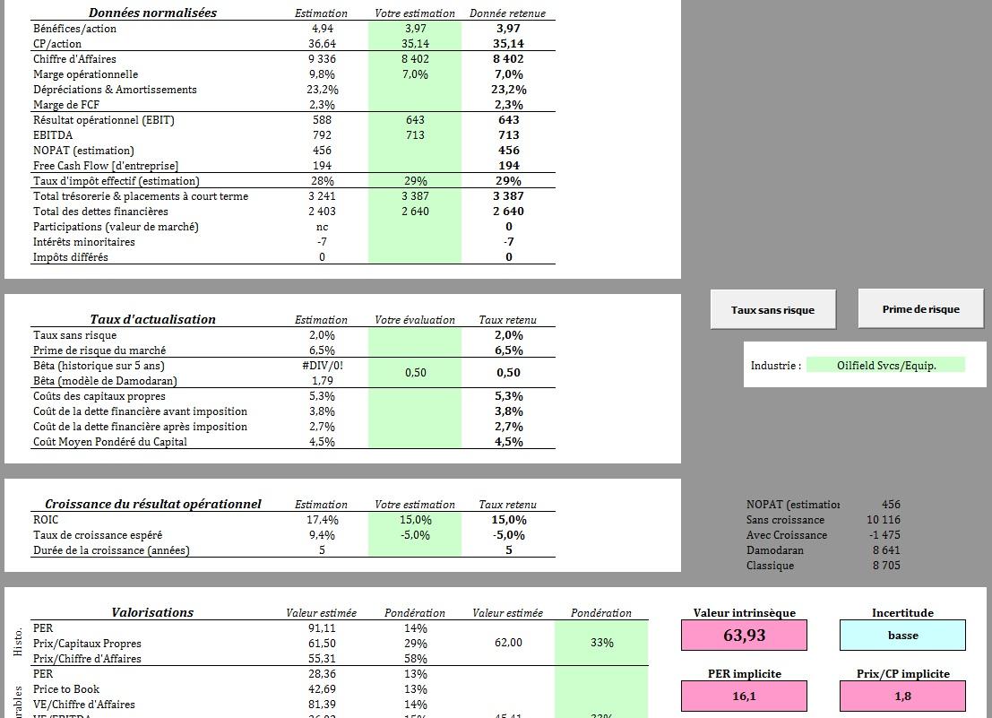 http://maxicool5.free.fr/Bourse/Valorisations/Technip%20-%204-11-14/TEC7.jpg