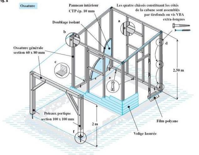 Sections des bois pour abri de jardin bac acier clins - Fabriquer un lit en bois plan ...