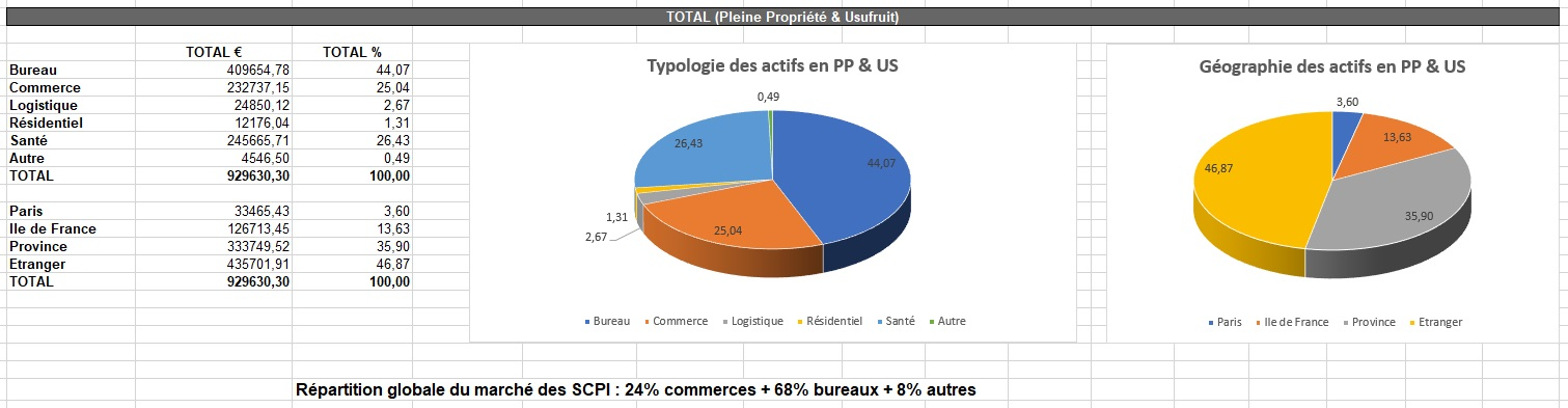 http://maxicool5.free.fr/SCPI%20Perso/6%20-%20SCPI%20-%20Portefeuille%20(2).jpg